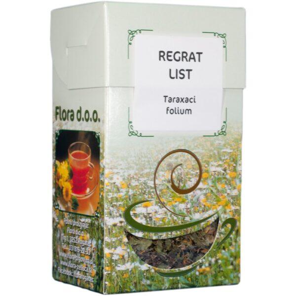 Čaj regratovih listov